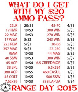 Your 2015 Ammo Pass for Range Day gets you...